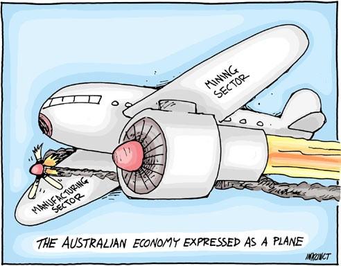 Australian-economy